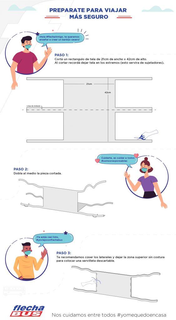 Viajar mas seguro en micro barbijo flecha bus